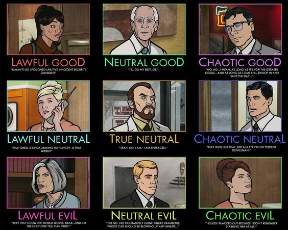 Character-Traits-Archer